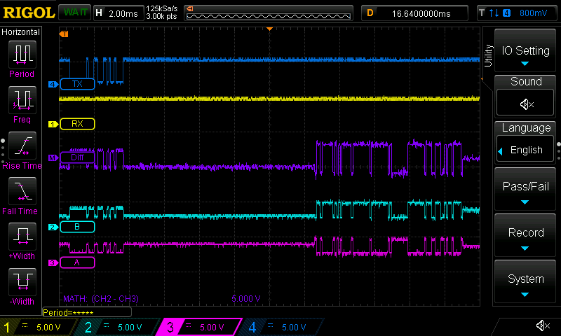 The screenshot from the oscilloscope displaying the correct  TX, A, B signals and A-B differential signal while missing the RX sinal when hooked on UTRS485G.