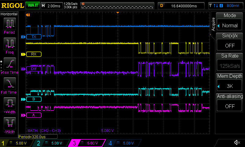 The screenshot from the oscilloscope displaying the correct  TX, RX, A, B signals and A-B differential signal when hooked on MAX13487E.