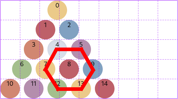 Hexagonal circle packing with gaps allows to build a triangle