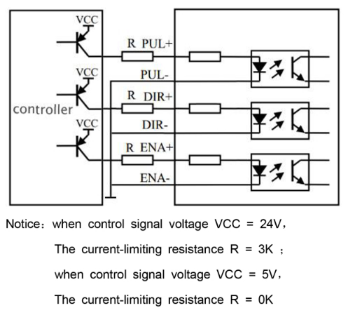 The wiring schematic for the inputs in the common cathode wiring focusing on current-limiting series resistors.